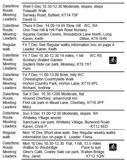 Elmbridge Healthy Walks